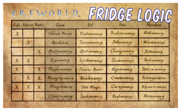 Erfworld Fridge Logic Postcard Magnet